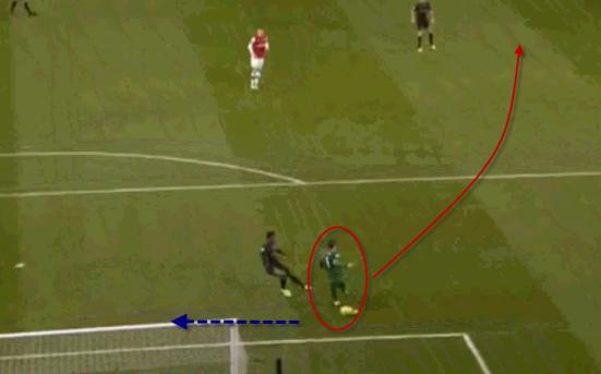 Arsenal 0-1 Liverpool (Goal Keeping Blunder, Szczesny)