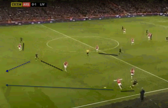 Arsenal 0-1 Liverpool (Henderson chips the on rushing Szczesny)