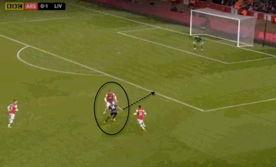 Arsenal 0-2 Liverpool (GOAL!!! Henderson)
