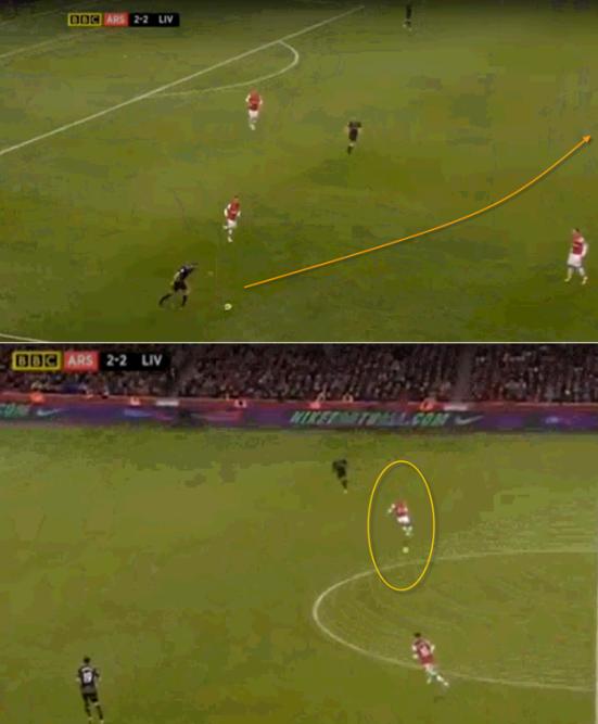 Arsenal 2-2 Liverpool (Panic mode – ON)